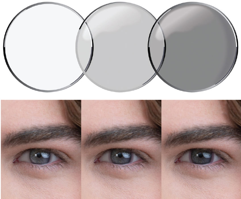Best Multifocal Contact Lenses 2020.New Lenses For A New Year